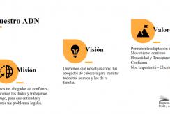 misión visión y valores