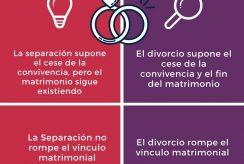 SEPARACION O DIVORCIO