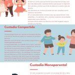 TIPOS DE CUSTODIA